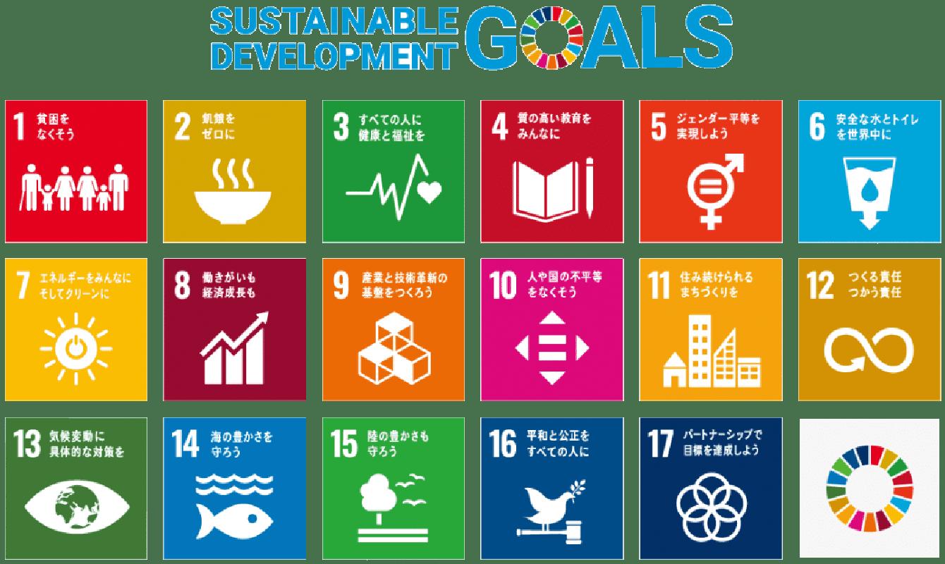 麗澤大学SDGsフォーラム2020 学生プレゼンコンテスト 募集