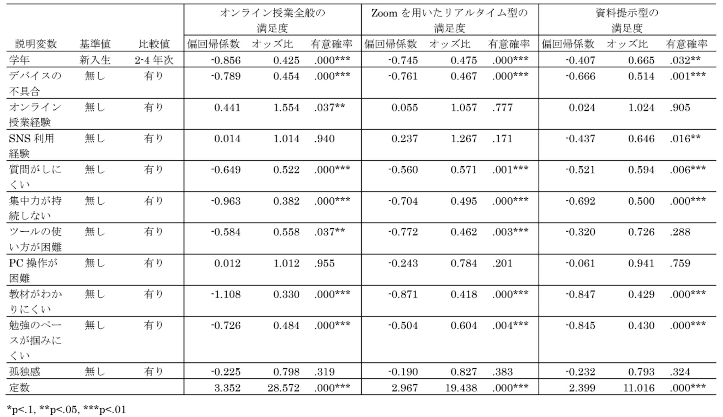 スクリーンショット 2021-01-30 11.49.01.png
